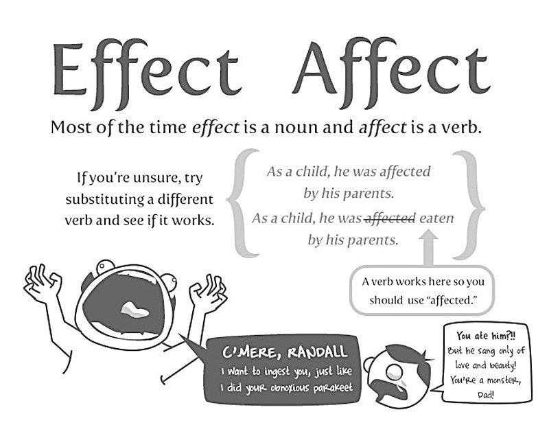 difference between affect and effect - 800×635