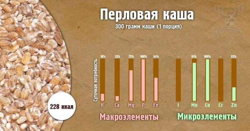 Сколько пользы в одной порции каши. - 2