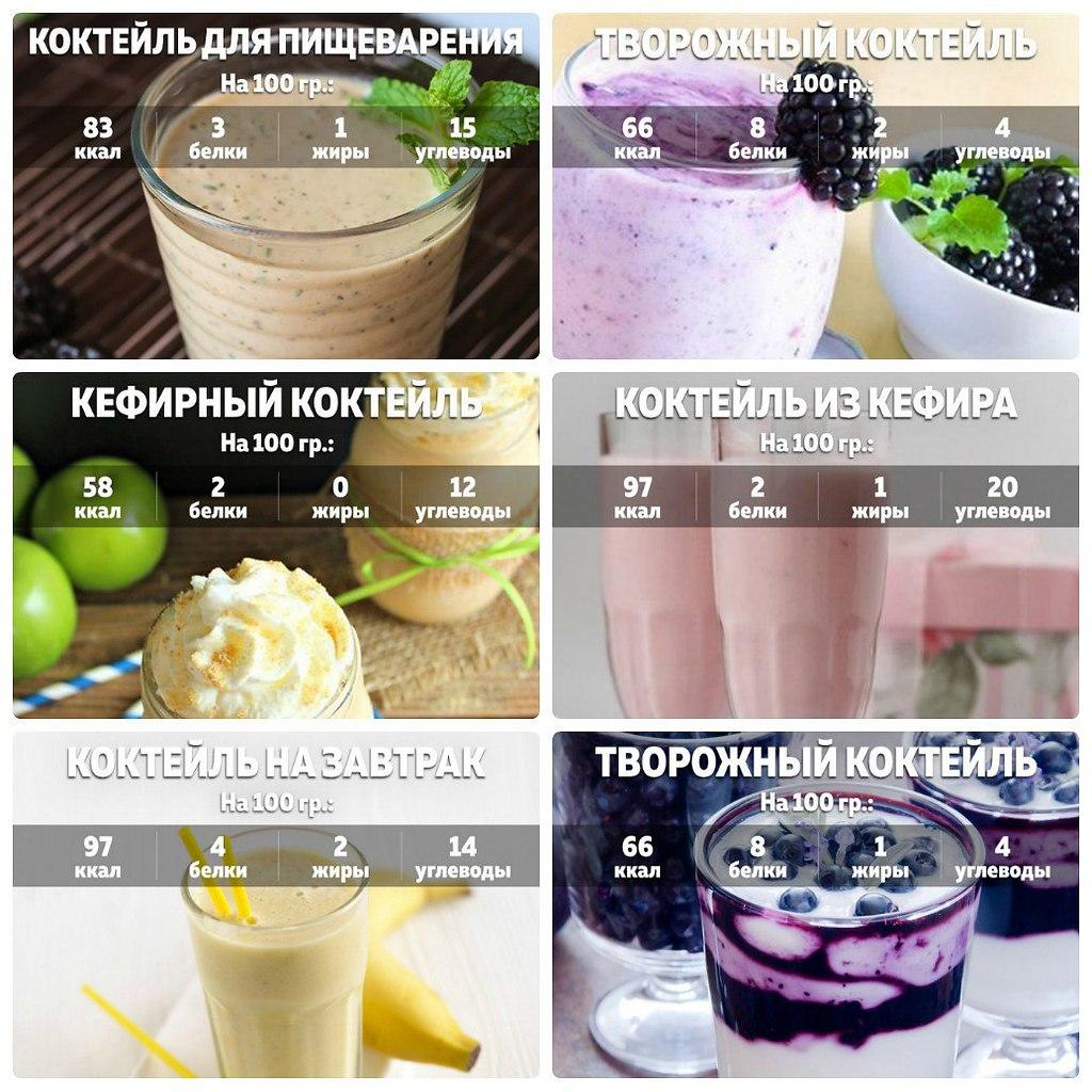 Вкусные коктейли для похудения рецепты
