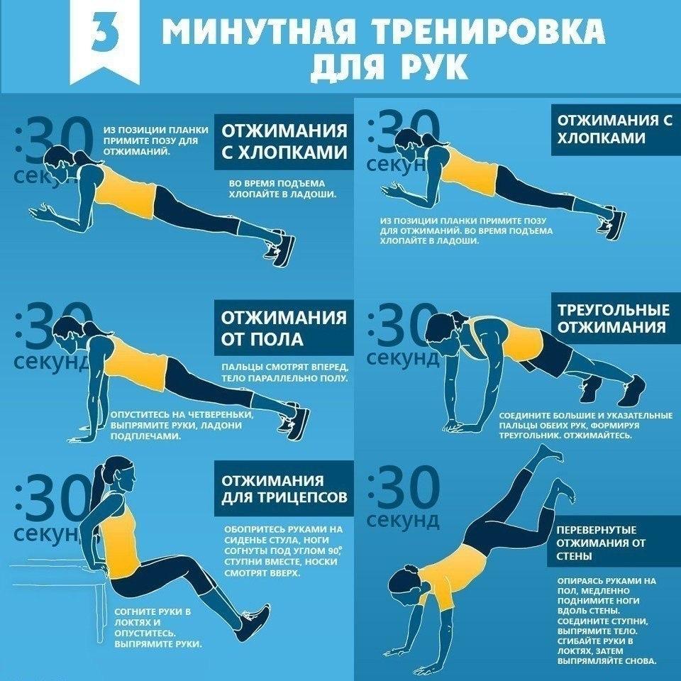Получасовая Тренировка Для Похудения. Комплекс упражнений для похудения дома на каждый день для мужчин