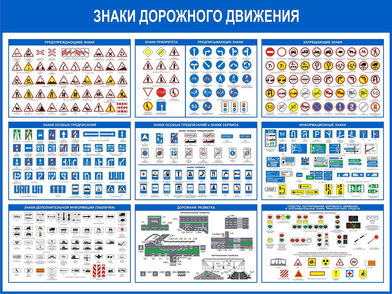 Виды дорожных знаков с картинками