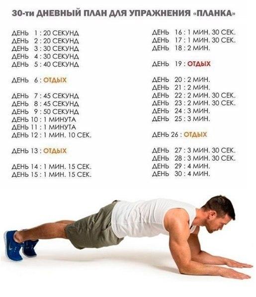 Как Похудеть Парню Упражнения. Как похудеть мужчине в домашних условиях: 18 проверенных способов