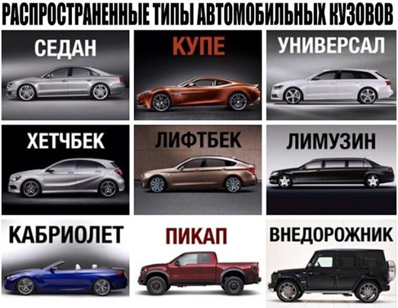 где типы кузовов легковых автомобилей с фото фото