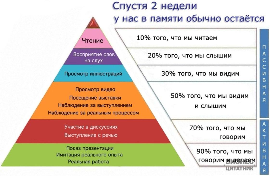 https://academy-prof.ru/img/uploads%D0%BE%D0%B1%D1%83%D1%87%D0%B5%D0%BD%D0%B8%D1%8F%20%D0%AD%D0%B4%D0%B3%D0%B0%D1%80%D0%B0%20%D0%94%D0%B5%D0%B9%D0%BB%D0%B0.jpg