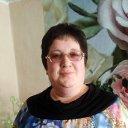Фото Ольга, Панкрушиха, 54 года - добавлено 19 февраля 2019