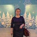 Фото Светлана, Нижний Новгород, 54 года - добавлено 4 августа 2021